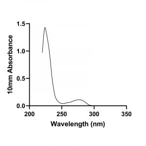 Recovery from the vial is demonstrated using UV recovery quantitation